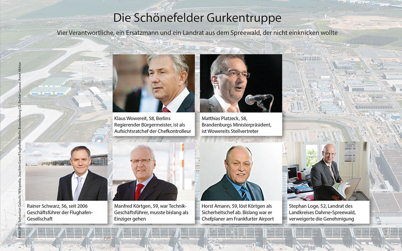 Die Schönefelder GurkentruppeBild: aus ZITTY 15/2012